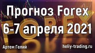 Прогноз форекс на 6 - 7 апреля 2021