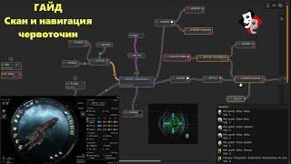 [EVE Guide#01] Гайд. Скан и навигация червоточин (вормхоллов). Упрощённый.